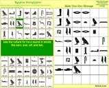 Make your own Hieroglyphic message - Print it out and share with a classmate - Flash Interactivity - Learn how Egyptian hieroglyphics sound and the best way to use the glyphics